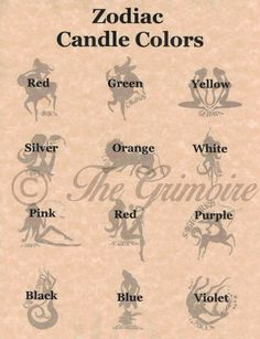 Zodiac Candle Color Correspondences for Book of Shadows, Like Charmed, BOS Pages