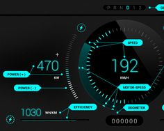 Rimac Concept_One Car Dashboard on Behance