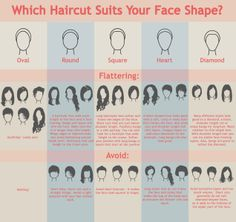 what kind of hairstyle will suit you