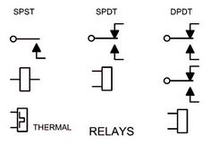 Electrical schematic symbols names and identifications symbols electrical wiring schematic diagram symbols relays ccuart Images