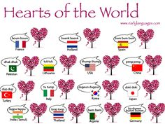 How does your heart beat in your language?