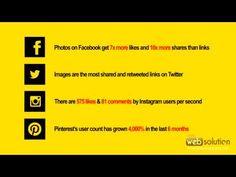 #SocialMediaMarketing #ProspertiesofSocialMediaMarketing #Socialmedia #SocialMediaProsperity #SocialMediaMarketingServices #SocialMediaMarketingNews