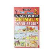 #AnimalsandTheirHousesBook  #CutandPasteAnimalsandTheirHousesBooks #BooksOnline www.mahamayapublications.com Cont. 98152-61575