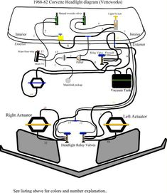 gm wiring harness diagram darren criss