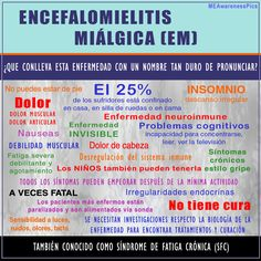 Español: Please repin if you speak Spanish - the world needs to know the many aspects of Myalgic Encephalomyelitis (ME)