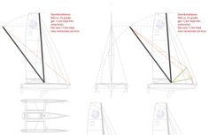 12m mast lowered 11,6m Height for bridge clerance in Sweden. www.seacart26.com