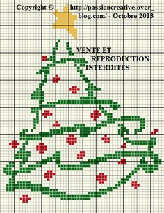 Création d'une brodeuse de talent Cross Stitch Christmas Ornaments, Xmas Cross Stitch, Cross Stitch Needles, Christmas Cross, Cross Stitching, Cross Stitch Embroidery, Cross Stitch Designs, Cross Stitch Patterns, Cross Stitch Numbers