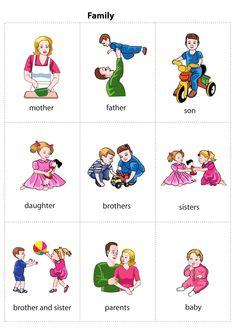 primaria: Inglés- Vocabulary flashcards : Family / vocabulario: familia - English Corner! Learning English For Kids, English Lessons For Kids, Kids English, English Study, English Words, English Grammar, Teaching English, Learn English, English Language
