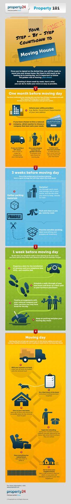 Property-24-Infographic-02-V3