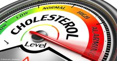 Control high Cholesterol with natural remedies. You can stay fit and healthy by controlling high cholesterol. For more details visit http://www.carewhizz.com/how-to-control-high-cholesterol-level-naturally.html