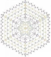 hexagon motif with flower Mandala Au Crochet, Crochet Circles, Crochet Motifs, Crochet Potholders, Crochet Blocks, Crochet Tablecloth, Crochet Diagram, Crochet Round, Crochet Chart