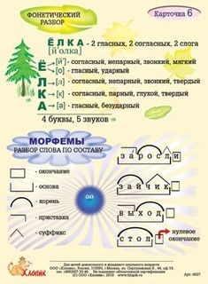 VK is the largest European social network with more than 100 million active users. Russian Language Learning, Rules For Kids, Learn Russian, Algebra, Kids Education, Math, Reading, Montessori, Google