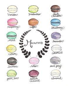 Pastry Illustration Des Patisserie Francaises by PaperLoveCo