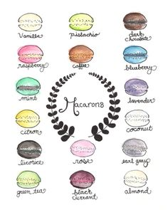 Pastry Illustration Des Patisserie Francaises by PaperLoveCo