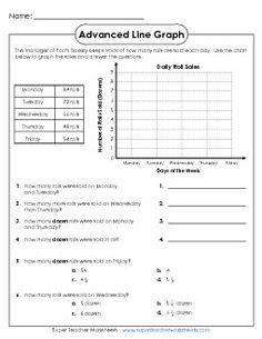 http://www.mathworksheets4kids.com/bar-graph/reading-hard-large ...