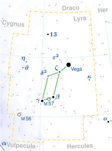 Lira (constelación) es la Lira de Orfeo, de quien se dice que hacía una música tan encantadora que hasta los animales se detenían a escuchar. Su estrella más importante es Vega, una brillante estrella azulada que puede verse en el cénit durante las noches de verano. También importante: M57 o la nebulosa del anillo, que se está convirtiendo en una enana blanca.