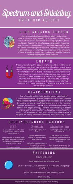 The Empath Series: Empathic Spectrum & Shielding Psychic Empath, Intuitive Empath, Empath Abilities, Psychic Abilities, Francis Chan, Beth Moore, Empath Traits, Psychic Development, Spiritual Awakening