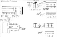 Typical dimensions of drinking bars - Food & Beverage - Hotelier Forum , Hospitality Management Forum, Tourism Management Forum
