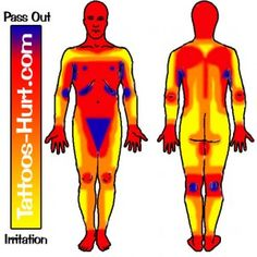 tattoo pain scale-- figures I would pick one of the most painful areas for my first!! at least i didn't pick blue