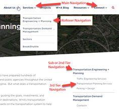 Smart Sitemaps and Website Organization - Wood Street, Inc.