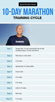 10-Day Marathon Training Cycle - how it works and why you might want to try it Marathon Gear, Half Marathon Training, Training Day, Marathon Running, Running Training, Cross Training, Hard Workout, Running Workouts, Running Tips