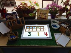 Thinking and Learning in Room 122: May 2015
