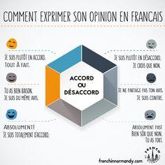 Exprimer son accord & son désaccord en français