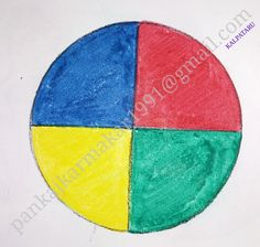 Easy colourful circle painting for kids with oil pastel by Pankaj karmakar Art Drawings For Kids, Drawing For Kids, Easy Drawings, Easy Painting For Kids, Circle Painting, 101 Dalmatians, Easy Paintings, Coloring, Pastel