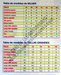 Tablas de tallas y medidas Baby Poncho, Crochet Symbols, Bra Pattern, Pattern Drafting, Linen Dresses, Crochet Bikini, Periodic Table, Sewing Patterns, Opal