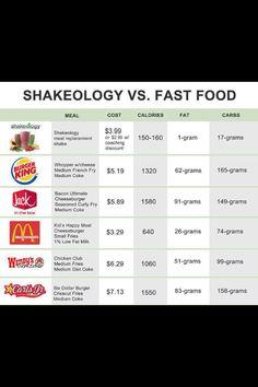 125 Best Shakeology Images Healthy Eating Shakeology Cleanse 310