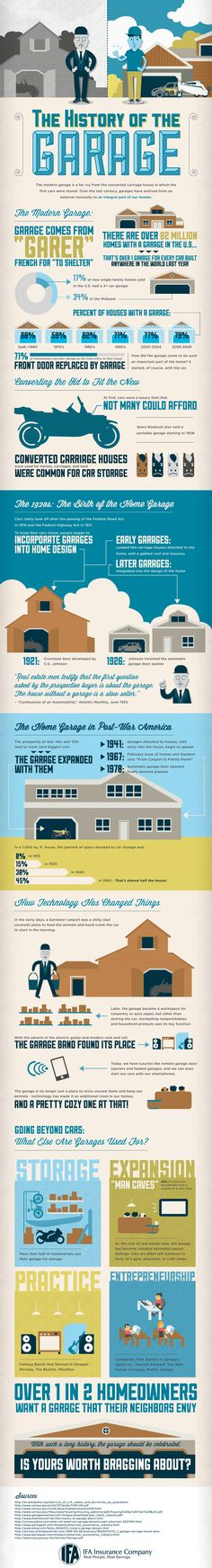 Infographic: The history of the garage