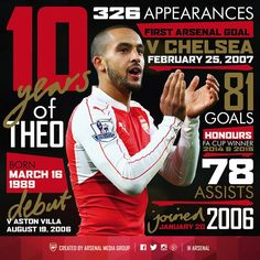 Ten years of Theo.