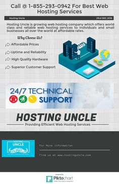 Call @ 1-855-293-0942 For Best Web Hosting Services