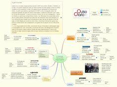 8 columnas 30/nov/2015 Hugo Augusto - Hugo_Augusto - XMind: The Most Professional Mind Mapping Software