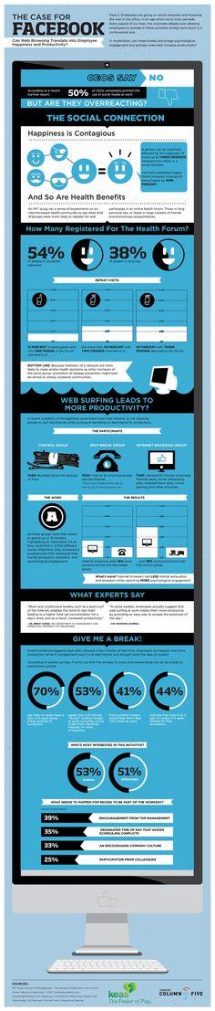 Kan browsen op het web leiden tot blijde en productieve medewerkers. /  Can Web browsing translate into Employee Happiness and Productivity.