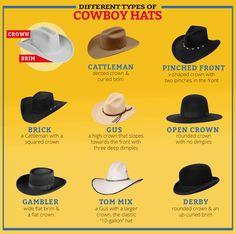 Cowboy Hat Guide Langstons Com Cowboy Hat Styles Cowboy Hats Cowboy Hat Brands