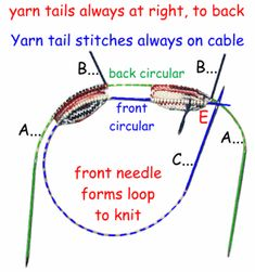 how to knit socks on two circular needles Knitting Help, Knitting Socks, Knitting Stitches, Baby Knitting, Knit Socks, Knitted Socks Free Pattern, Stitch Patterns, Knitting Patterns, Yarn Tail