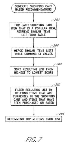 A flow chart of Amazon's patented recommendation formula from the 1990s.