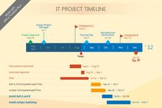 Engineering Project Template Made In With The Timeline Maker For