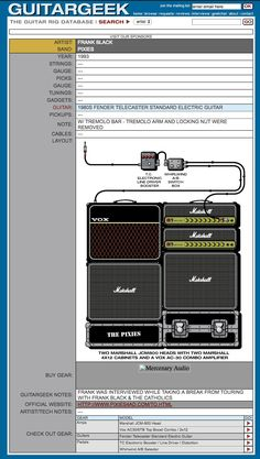 Frank Black from the Pixies 1993 guitar rig