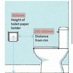 Bathroom As A E In Every Home Is Very Often Used For Hygiene And Other Needs Of The Tenants Size Typically Smallest