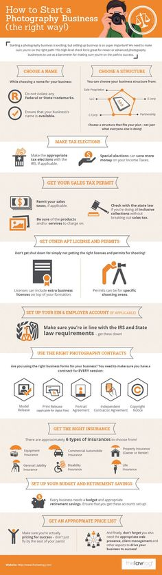 Photography Marketing Ideas: How to set up your photography business - however not just for newbies - great for experienced as a checklist as well!
