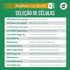 Microsoft Excel, E Words, College Hacks, Data Science, Ways To Save Money, Email Marketing, Saving Money, Infographic, Knowledge