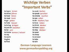 imperative verbs spanish board - 236×177