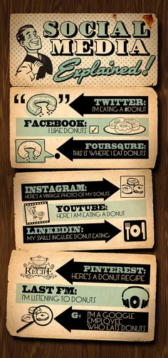 A Funny Take on Social Media - Rocketfish Ltd