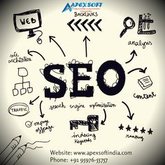 We Apexsoftindia is an SEO Company in Madurai much work on SEO's & SMO's. Search Engine Optimization (SEO) helps to reach your website to millions of users very fast. This improves the ranking level spontaneously. It is user friendly and it is easier to navigate.