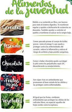 Alimentos de la Juventud - Food Youth