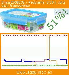 Emsa E508538 - Recipiente, 0,55 l, color azul, transparente (Cocina). Baja 51%! Precio actual 3,95 €, el precio anterior fue de 8,01 €. https://www.adquisitio.es/emsa/e508538-recipiente-055-l