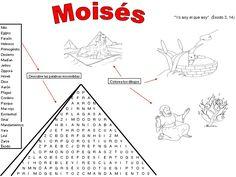 Estamos trabajando en clase una de las historias más emocionantes que nos cuenta la Biblia, la historia de Moisés.   Tras visionar la pelíc...