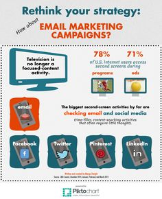 Take a look at the infographic I wrote and created. It's called: Rethink your strategy: Email marketing campaigns. - Margo Dwight, Internal, Corporate and Marketing Communications Consultant: My experience. Your results.